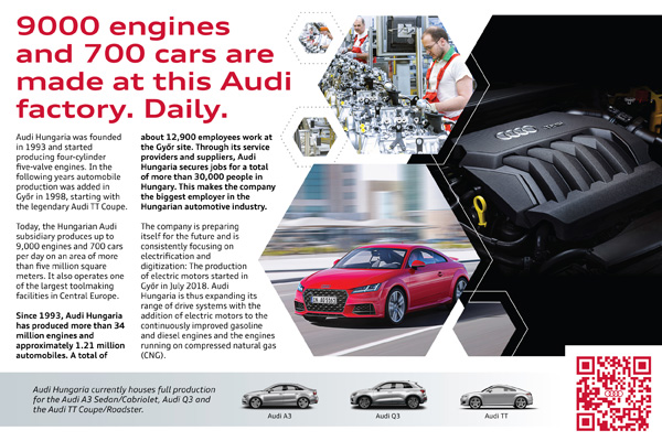 9000 Engines And 700 Cars Are Made At This Audi Factory Daily